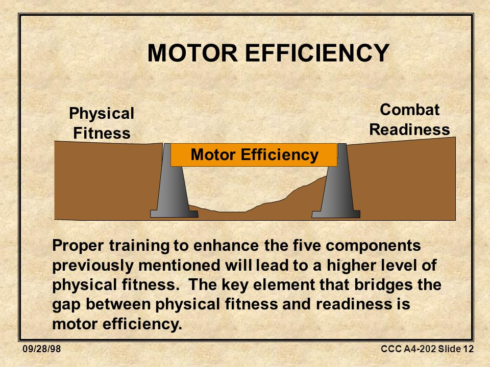 CCC A4-202 Slide 1209/28/98 Motor Efficiency Physical Fitness Combat Readiness MOTOR EFFICIENCY Proper training to enhance the five components previously mentioned will lead to a higher level of physical fitness.
