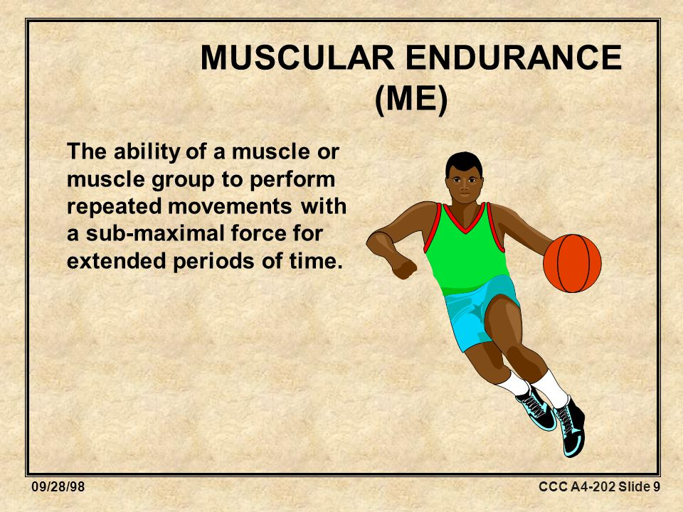 CCC A4-202 Slide 2009/28/98 RECOVERY Most neglected principle Absolutely necessary when training for muscular strength/endurance