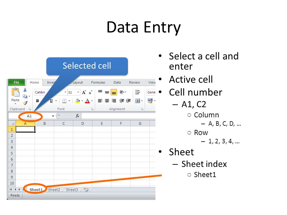 Data Entry Select a cell and enter Active cell Cell number – A1, C2 ○ Column – A, B, C, D, … ○ Row – 1, 2, 3, 4, … Sheet – Sheet index ○ Sheet1 Selected cell