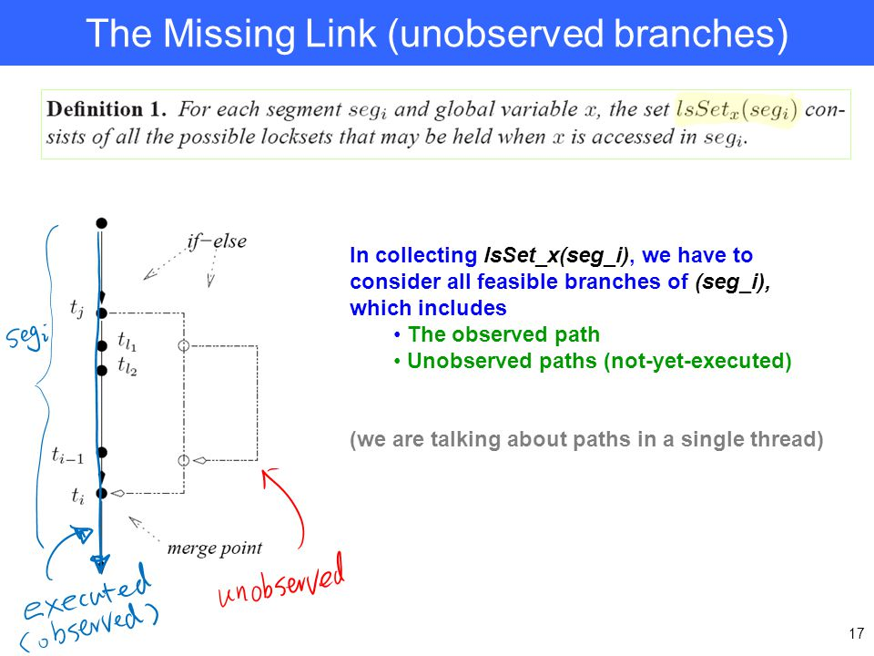 17 The Missing Link (unobserved branches) In collecting lsSet_x(seg_i), we have to consider all feasible branches of (seg_i), which includes The observed path Unobserved paths (not-yet-executed) (we are talking about paths in a single thread)