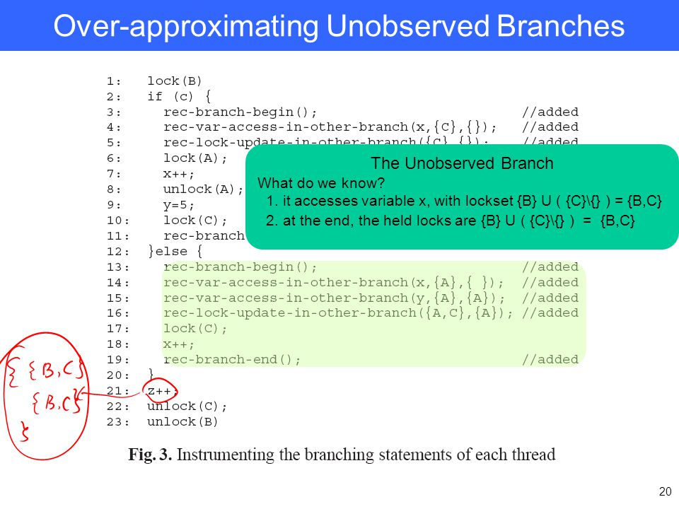 Over-approximating Unobserved Branches 20 The Unobserved Branch What do we know.