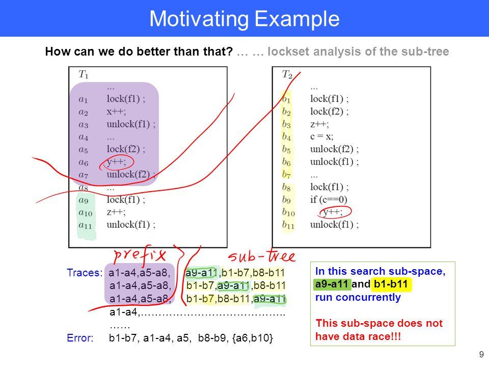 Motivating Example 9 Traces: a1-a4,a5-a8, a9-a11,b1-b7,b8-b11 a1-a4,a5-a8, b1-b7,a9-a11,b8-b11 a1-a4,a5-a8, b1-b7,b8-b11,a9-a11 a1-a4,…………………………………..
