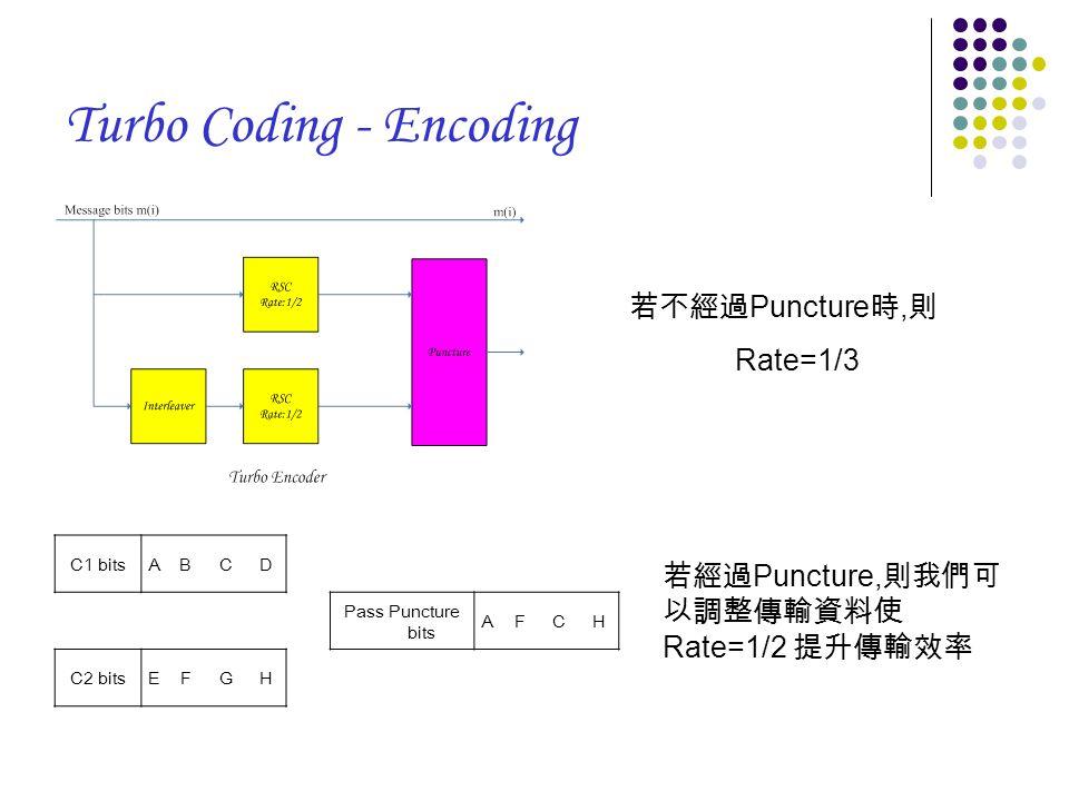若不經過 Puncture 時, 則 Rate=1/3 若經過 Puncture, 則我們可 以調整傳輸資料使 Rate=1/2 提升傳輸效率 C1 bitsABCD Pass Puncture bits AFCH C2 bitsEFGH Turbo Coding - Encoding
