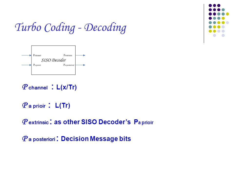P a prioir : L(Tr) P channel : L(x/Tr) P extrinsic : as other SISO Decoder's P a prioir P a posteriori : Decision Message bits Turbo Coding - Decoding
