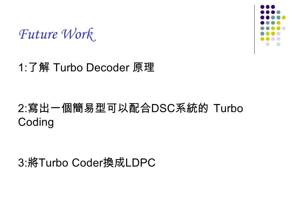 Future Work 1: 了解 Turbo Decoder 原理 2: 寫出一個簡易型可以配合 DSC 系統的 Turbo Coding 3: 將 Turbo Coder 換成 LDPC