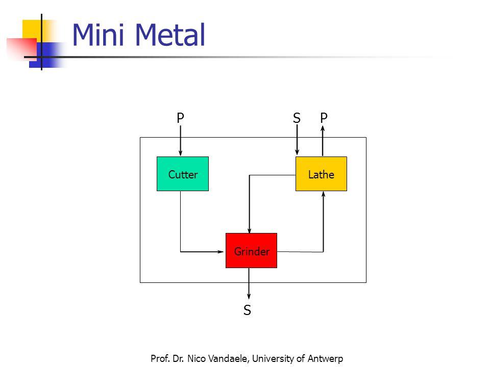 Prof. Dr. Nico Vandaele, University of Antwerp Mini Metal Cutter Grinder Lathe PP S S