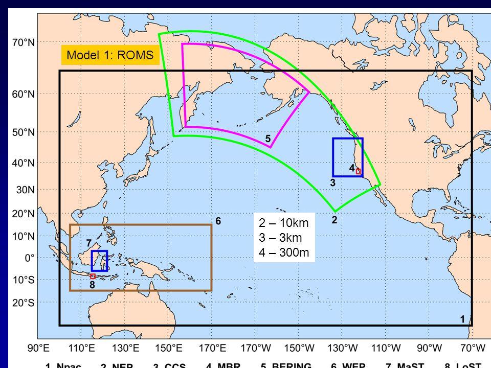2 – 10km 3 – 3km 4 – 300m Model 1: ROMS