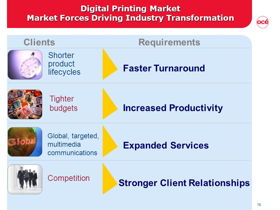 16 Digital Printing Market Market Forces Driving Industry Transformation Shorter product lifecycles Global, targeted, multimedia communications Expanded Services Tighter budgets Increased Productivity ClientsRequirements Faster Turnaround Competition Stronger Client Relationships