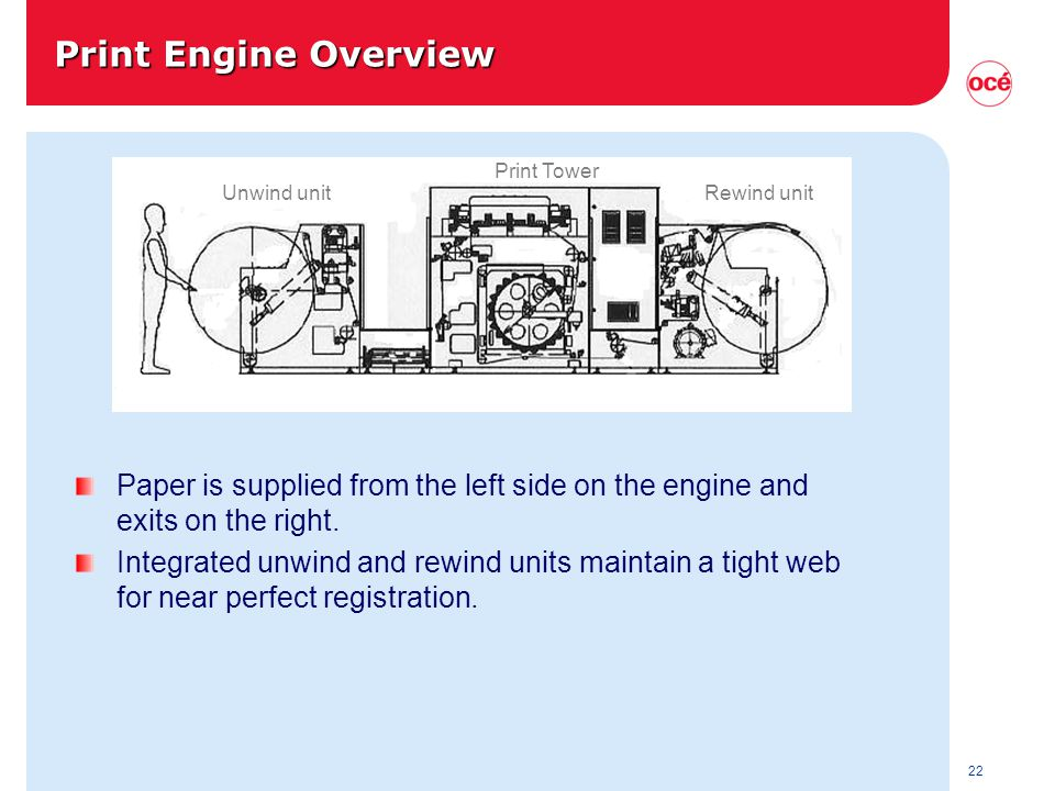 22 Print Engine Overview Paper is supplied from the left side on the engine and exits on the right.