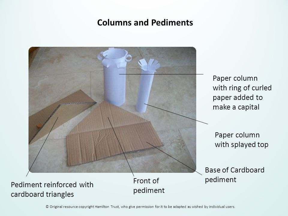 Base of Cardboard pediment Front of pediment Pediment reinforced with cardboard triangles Paper column with splayed top Paper column with ring of curled paper added to make a capital Columns and Pediments © Original resource copyright Hamilton Trust, who give permission for it to be adapted as wished by individual users.