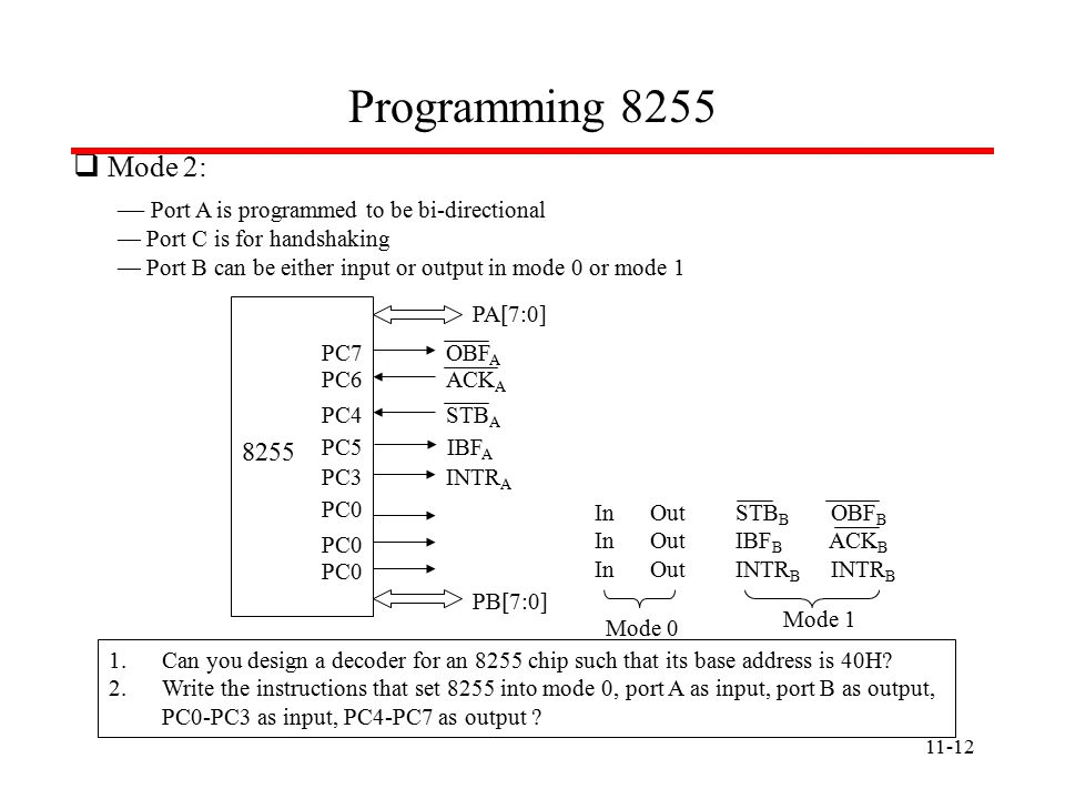 11-12 Programming 8255  Mode 2: — Port A is programmed to be bi-directional — Port C is for handshaking — Port B can be either input or output in mode 0 or mode 1 PA[7:0] OBF A ACK A INTR A PC4 PC6 PC7 STB A IBF A PC0 PC3 PC PC0 PB[7:0] In Out Mode 0 STB B OBF B IBF B ACK B INTR B Mode 1 1.Can you design a decoder for an 8255 chip such that its base address is 40H.
