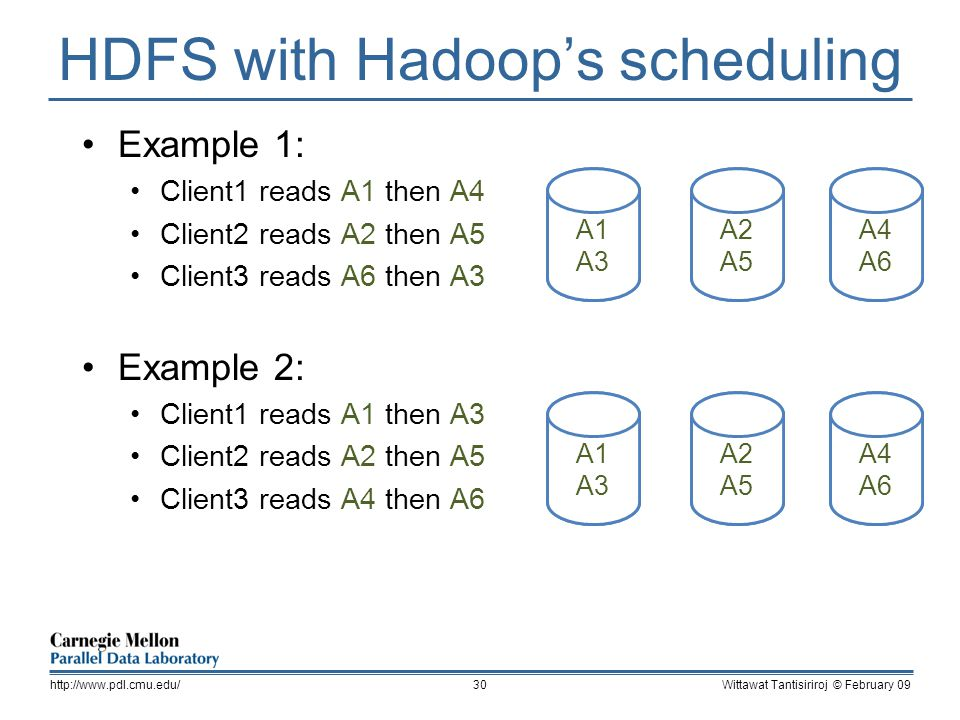 HDFS with Hadoop's scheduling Example 1: Client1 reads A1 then A4 Client2 reads A2 then A5 Client3 reads A6 then A3 Example 2: Client1 reads A1 then A3 Client2 reads A2 then A5 Client3 reads A4 then A6 Wittawat Tantisiriroj © February 09http://www.pdl.cmu.edu/30 A1 A3 A2 A5 A4 A6 A1 A3 A2 A5 A4 A6 A1 A3 A2 A5 A4 A6 A1 A3 A2 A5 A4 A6