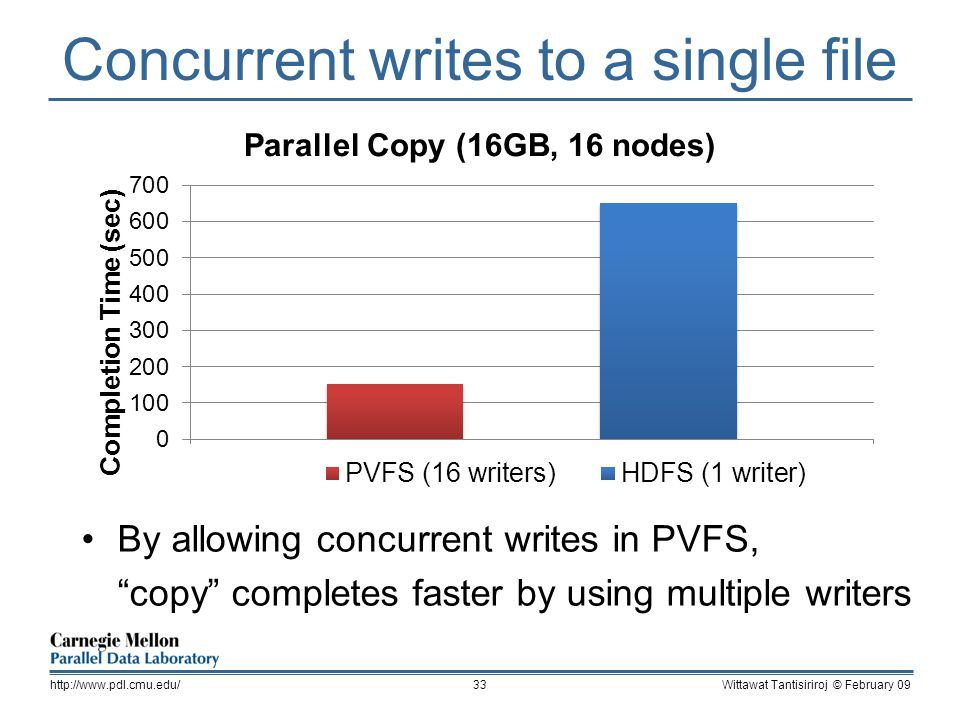 Concurrent writes to a single file By allowing concurrent writes in PVFS, copy completes faster by using multiple writers Wittawat Tantisiriroj © February 09http://www.pdl.cmu.edu/33