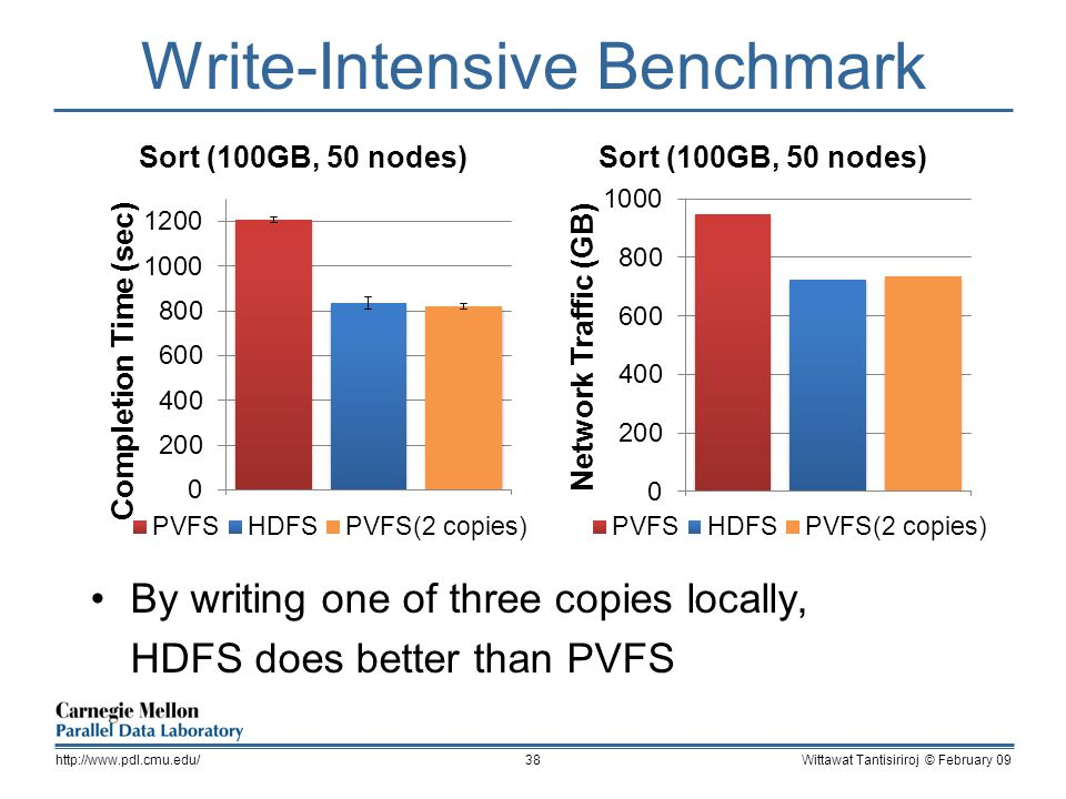 Write-Intensive Benchmark By writing one of three copies locally, HDFS does better than PVFS Wittawat Tantisiriroj © February 09http://
