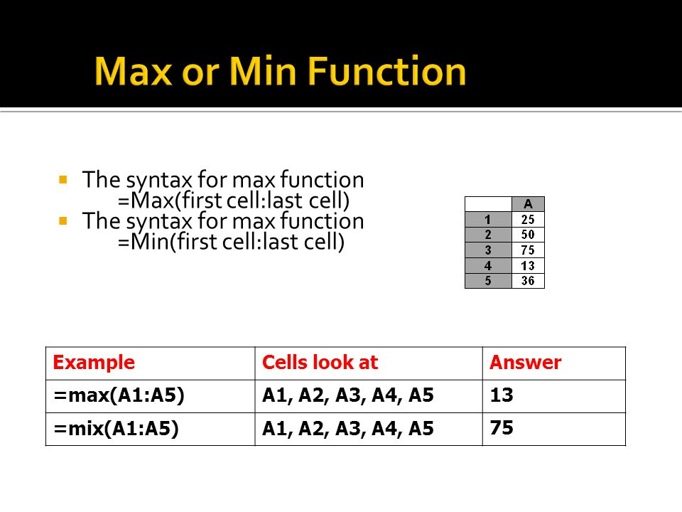  The syntax for sum function =Sum(first cell:last cell) ExampleCells to ADDAnswer =sum(A1:A3)A1, A2, A3150 =sum(A1+A4)A1, A4#VALUE.