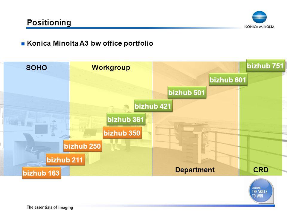 CRD Department Workgroup SOHO Positioning bizhub 163 Konica Minolta A3 bw office portfolio bizhub 211bizhub 250bizhub 350bizhub 360bizhub 420bizhub 50