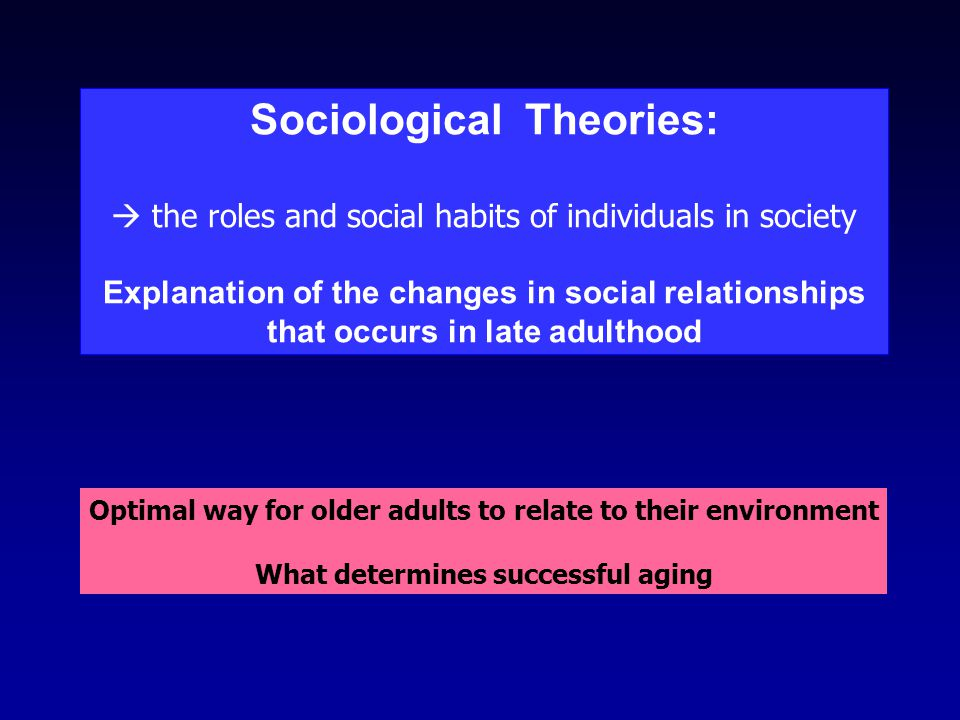 Sociological Theories:  the roles and social habits of individuals in society Explanation of the changes in social relationships that occurs in late adulthood Optimal way for older adults to relate to their environment What determines successful aging