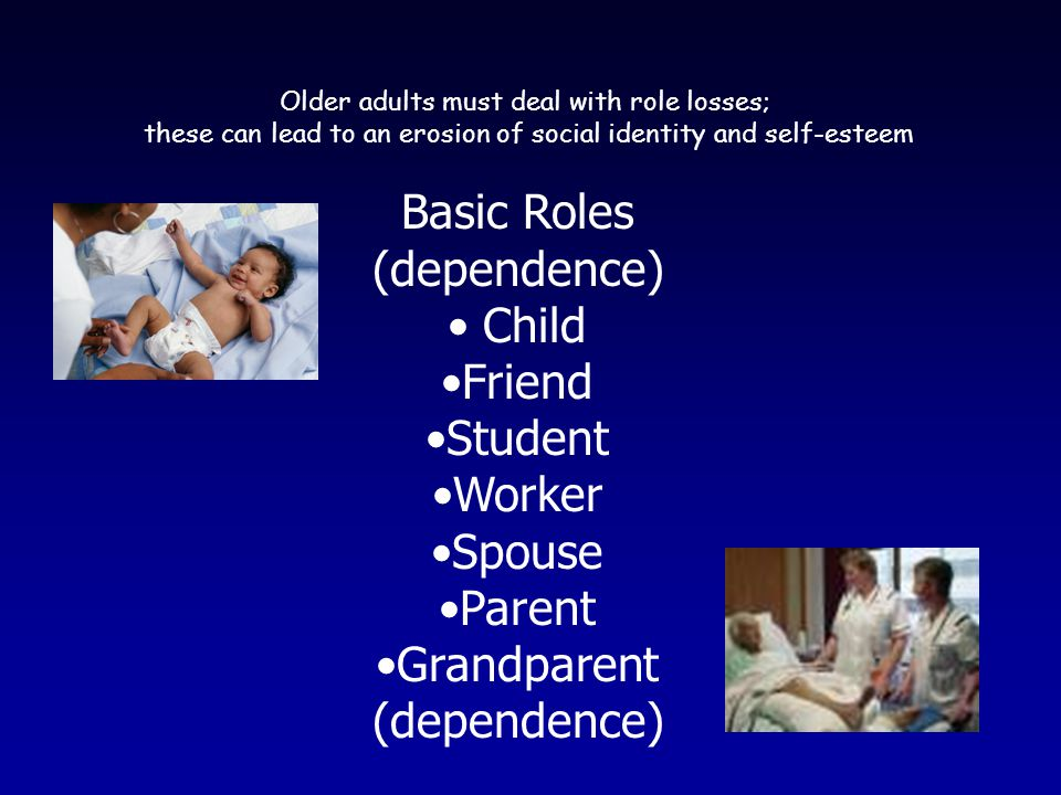 Basic Roles (dependence) Child Friend Student Worker Spouse Parent Grandparent (dependence) Older adults must deal with role losses; these can lead to an erosion of social identity and self-esteem