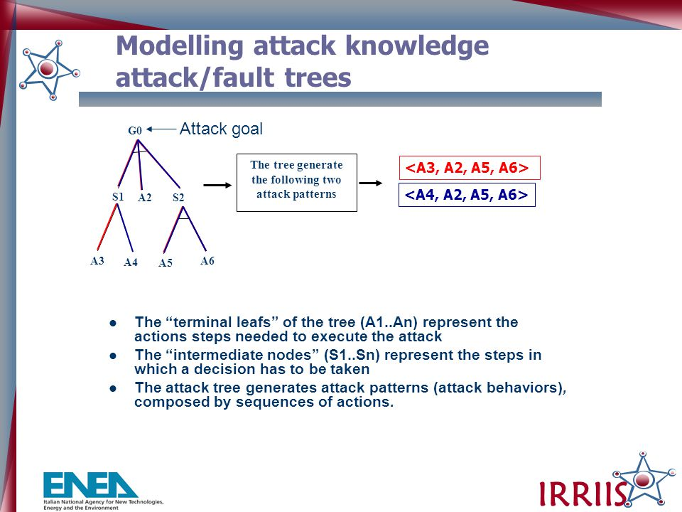 IRRIIS G0 S1 A2 S2 A3 A4 A5 A6 The tree generate the following two attack patterns The terminal leafs of the tree (A1..An) represent the actions steps needed to execute the attack The intermediate nodes (S1..Sn) represent the steps in which a decision has to be taken The attack tree generates attack patterns (attack behaviors), composed by sequences of actions.