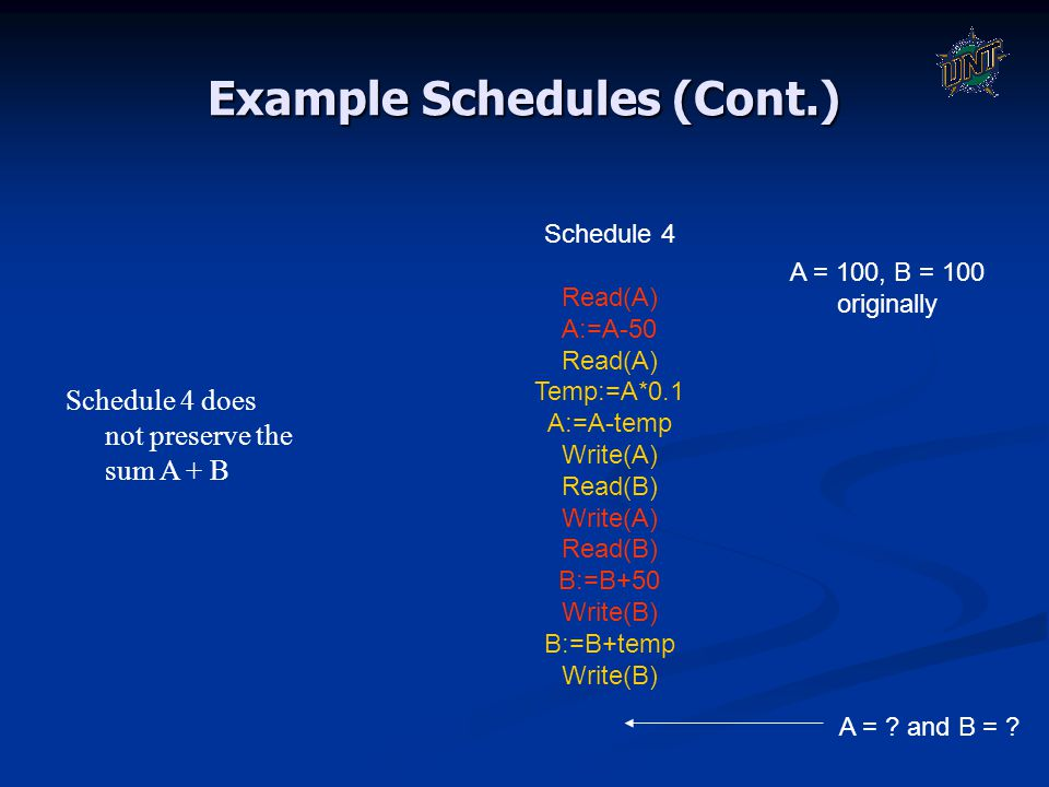 Example Schedules (Cont.) A = 100, B = 100 originally A = ? and B = ? Schedule 4 does not preserve the sum A + B Schedule 4 Read(A) A:=A-50 Read(A) Te