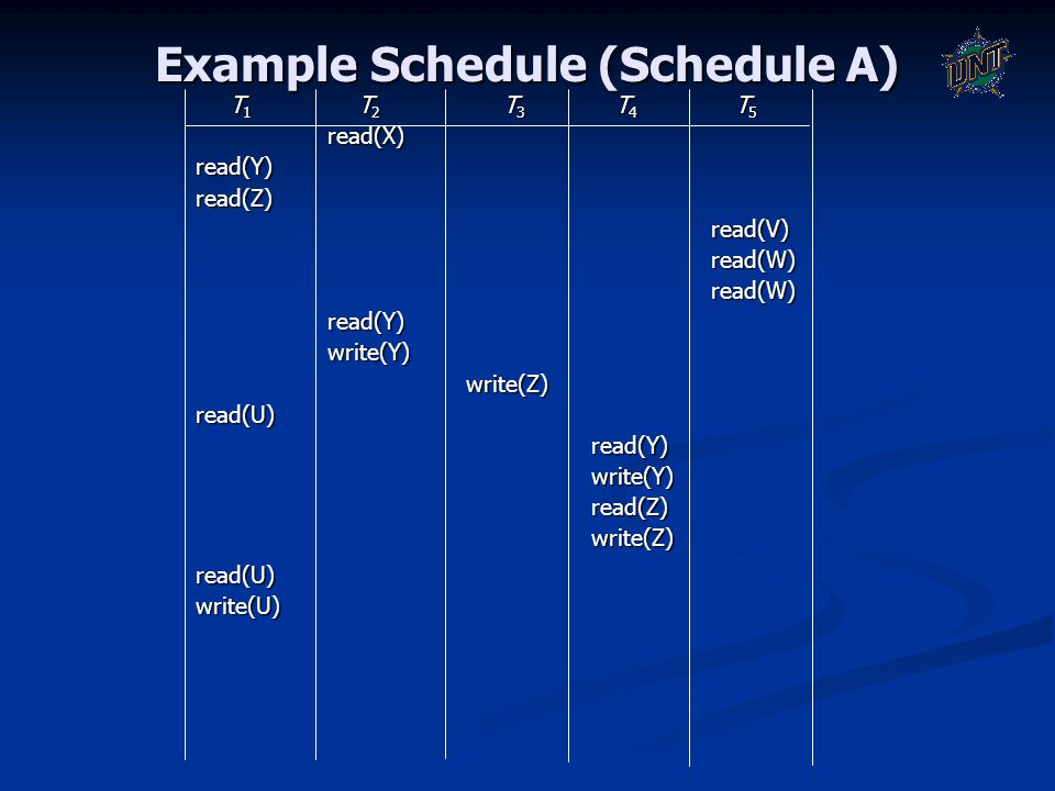 Example Schedule (Schedule A) T 1 T 2 T 3 T 4 T 5 read(X) read(Y) read(Z) read(V) read(W) read(W) read(Y) write(Y) write(Z) read(U) read(Y) write(Y) r