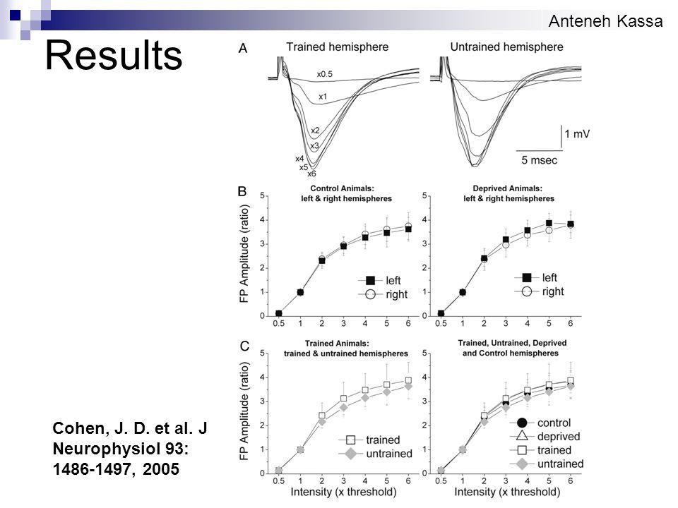 Results Anteneh Kassa Cohen, J. D. et al. J Neurophysiol 93: 1486-1497, 2005