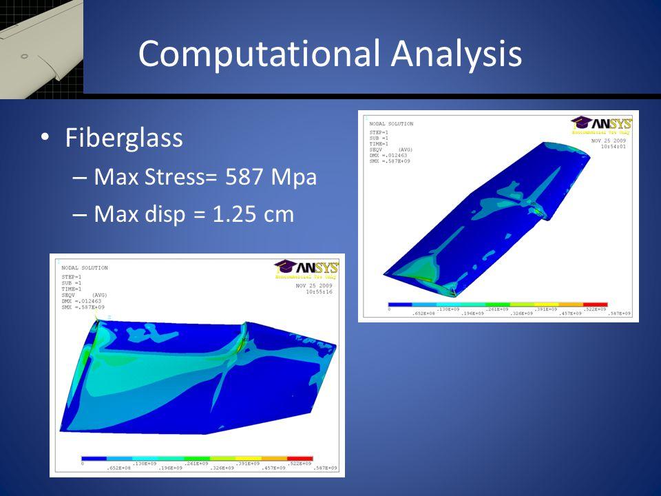 Computational Analysis Fiberglass – Max Stress= 587 Mpa – Max disp = 1.25 cm