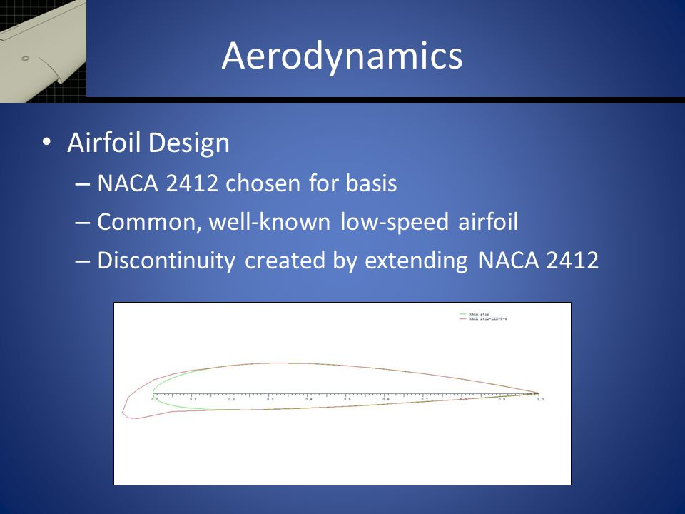 Aerodynamics Airfoil Design – NACA 2412 chosen for basis – Common, well-known low-speed airfoil – Discontinuity created by extending NACA 2412
