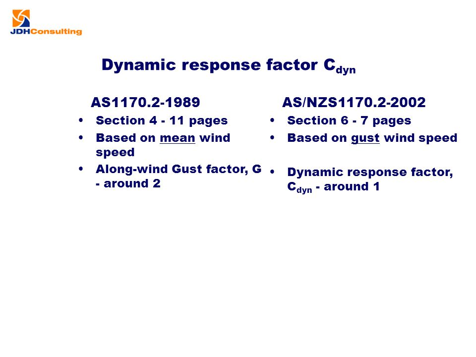 Dynamic response factor C dyn AS1170.2-1989 Section 4 - 11 pages Based on mean wind speed Along-wind Gust factor, G - around 2 AS/NZS1170.2-2002 Secti