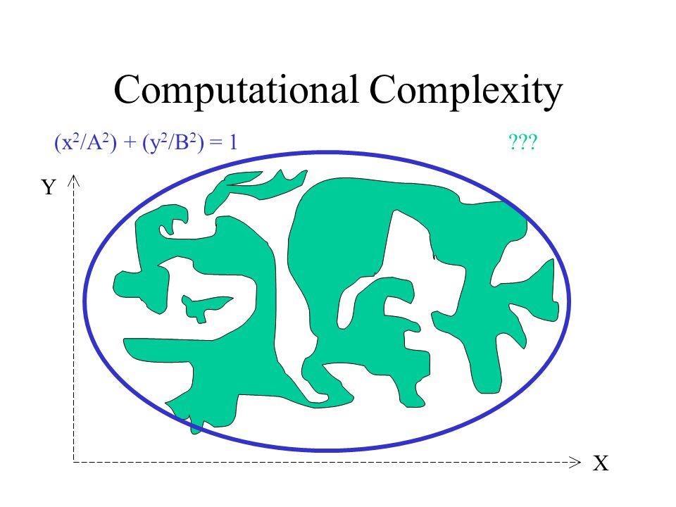 Computational Complexity (x 2 /A 2 ) + (y 2 /B 2 ) = 1 X Y ???