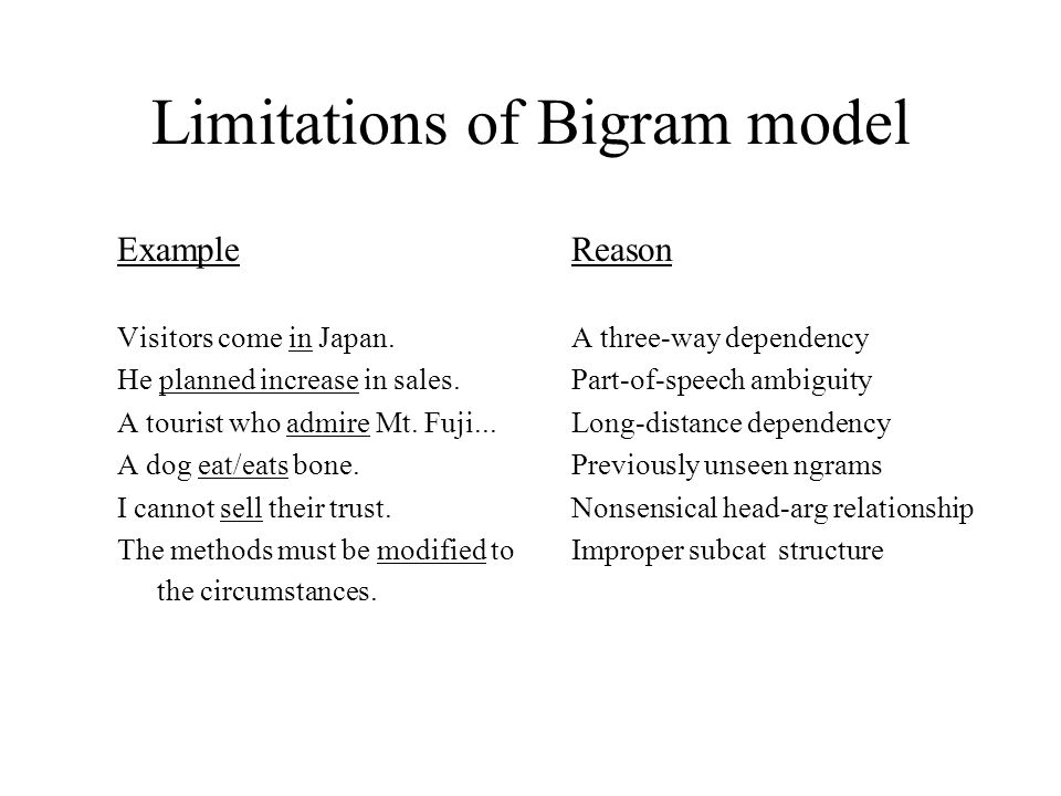 Limitations of Bigram model Example Reason Visitors come in Japan.