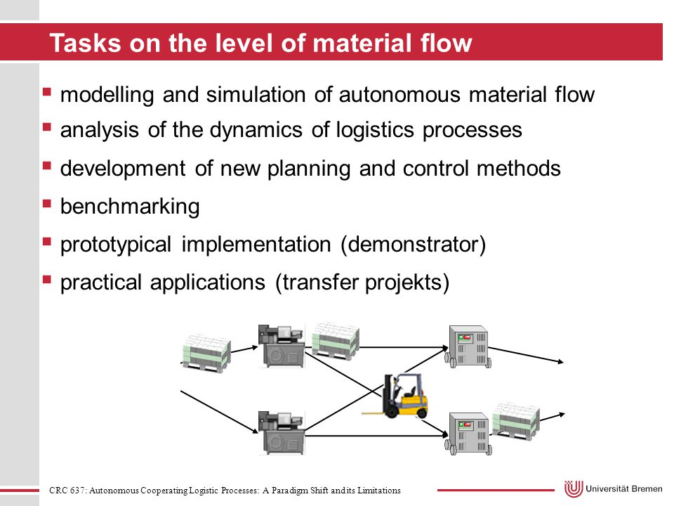 CRC 637: Autonomous Cooperating Logistic Processes: A Paradigm Shift and its Limitations Tasks on the level of material flow  modelling and simulation of autonomous material flow  analysis of the dynamics of logistics processes  development of new planning and control methods  benchmarking  prototypical implementation (demonstrator)  practical applications (transfer projekts)