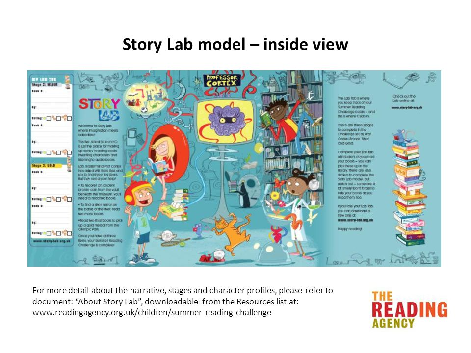 Story Lab model – inside view For more detail about the narrative, stages and character profiles, please refer to document: About Story Lab , downloadable from the Resources list at: www.readingagency.org.uk/children/summer-reading-challenge