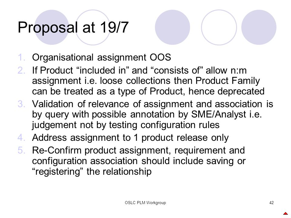 "OSLC PLM Workgroup42 Proposal at 19/7 1.Organisational assignment OOS 2.If Product ""included in"" and ""consists of"" allow n:m assignment i.e. loose col"