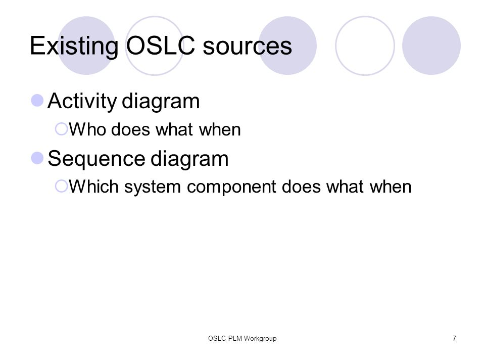 OSLC PLM Workgroup18 SE use-cases (4 of Collaborate with colleagues a15: Identify sub-system owner a11: Preparation for sub-system or discipline engineering Notify project manager Approval for sub-system or discipline engineering a11: Proposal for sub-system or discipline engineering Estimate sub-system or discipline engineering Support the system level design Handle changes to system level design Release system level design package to sub-system Support design review Notify colleagues a16: Approve sub-system engineering Escalate sub-system engineering Search people catalog