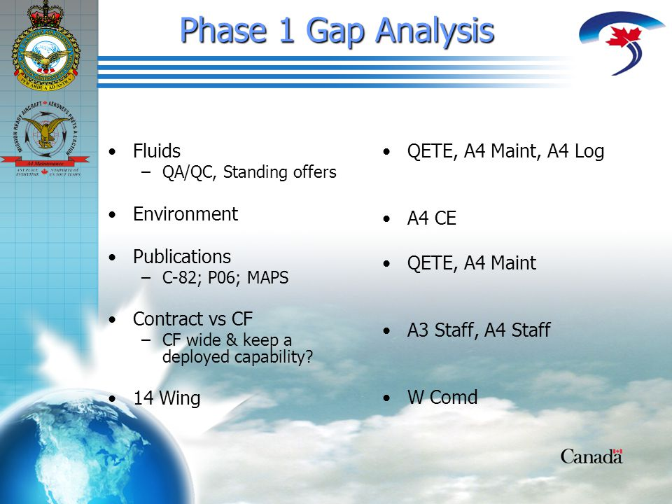 Phase 1 Gap Analysis Fluids – –QA/QC, Standing offers Environment Publications – –C-82; P06; MAPS Contract vs CF – –CF wide & keep a deployed capability.