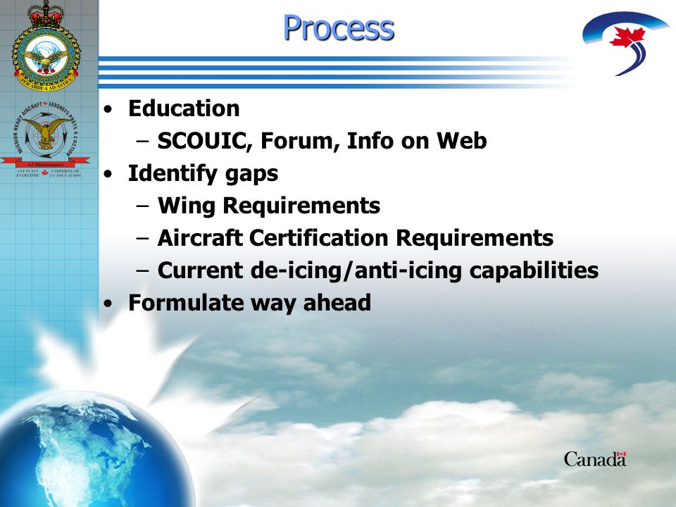 Process Education – –SCOUIC, Forum, Info on Web Identify gaps – –Wing Requirements – –Aircraft Certification Requirements – –Current de-icing/anti-icing capabilities Formulate way ahead