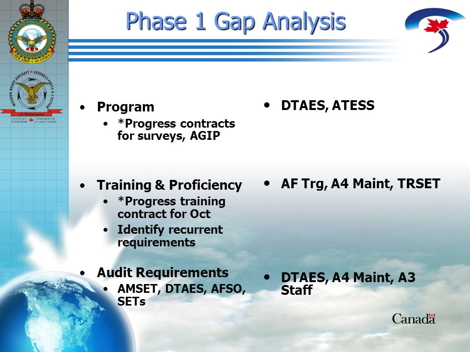 Phase 1 Gap Analysis Program *Progress contracts for surveys, AGIP Training & Proficiency *Progress training contract for Oct Identify recurrent requirements Audit Requirements AMSET, DTAES, AFSO, SETs DTAES, ATESS AF Trg, A4 Maint, TRSET DTAES, A4 Maint, A3 Staff
