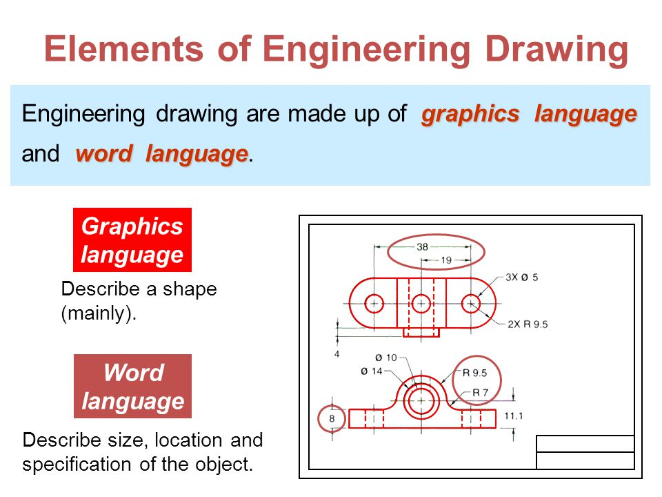 Elements of Engineering Drawing graphics language Engineering drawing are made up of graphics language word language and word language. Graphics langu