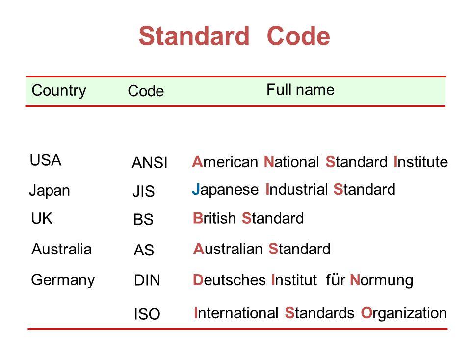 ISO International Standards Organization Standard Code ANSI American National Standard Institute USA JIS Japanese Industrial Standard Japan BS British