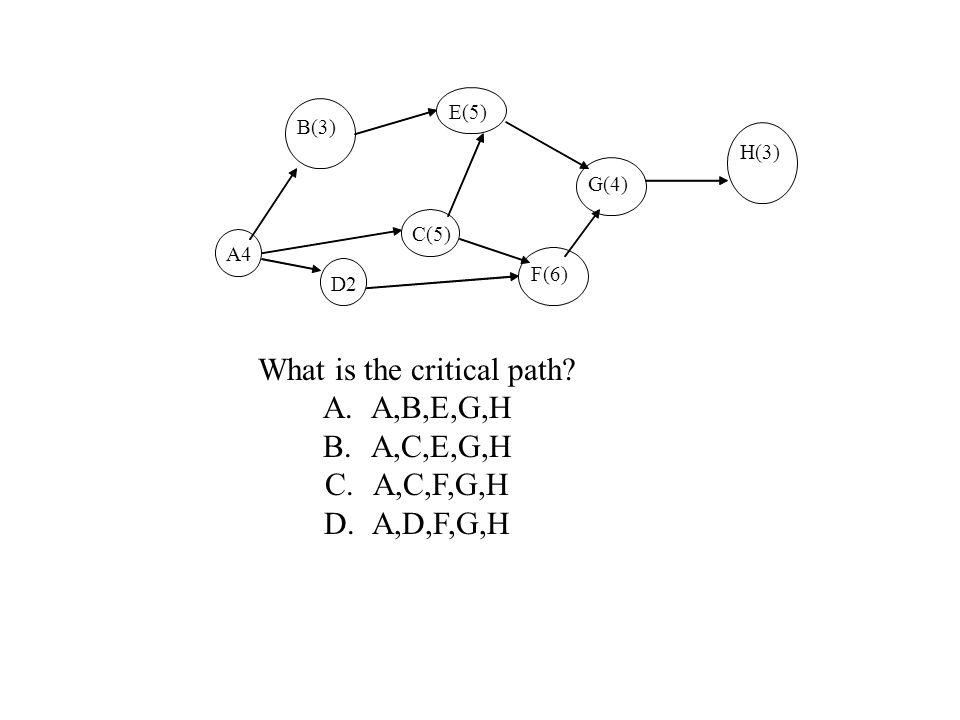 B(3) A4 D2 C(5) E(5) F(6) G(4) H(3) What is the critical path.