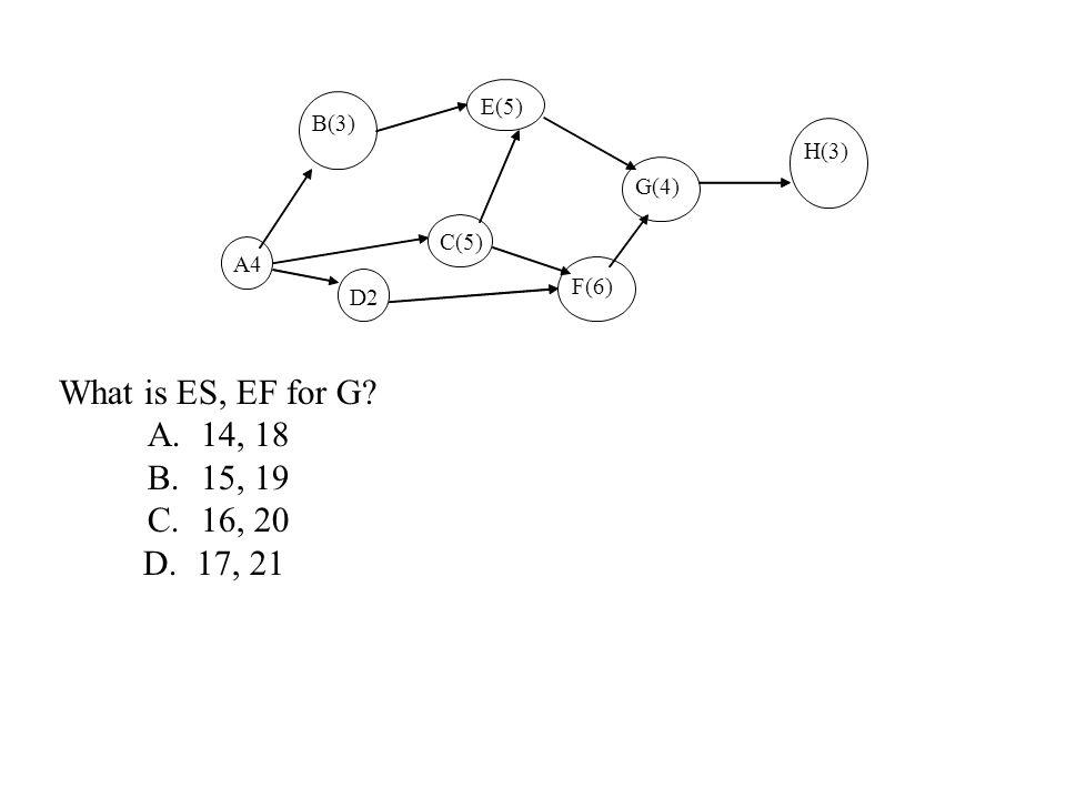 What is ES, EF for G? A.14, 18 B.15, 19 C.16, 20 D.17, 21 B(3) A4 D2 C(5) E(5) F(6) G(4) H(3)