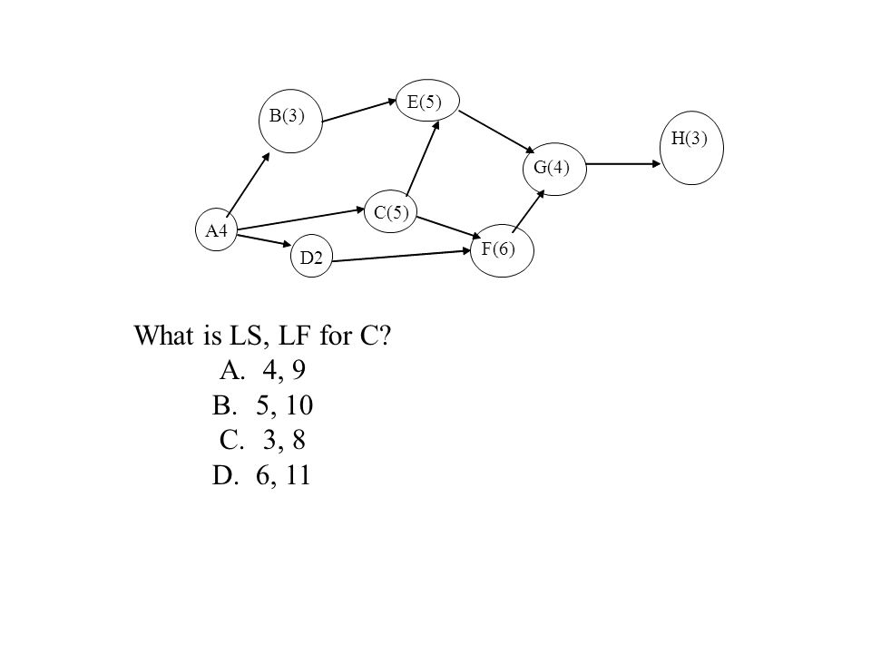 B(3) A4 D2 C(5) E(5) F(6) G(4) H(3) What is LS, LF for C? A.4, 9 B.5, 10 C.3, 8 D.6, 11