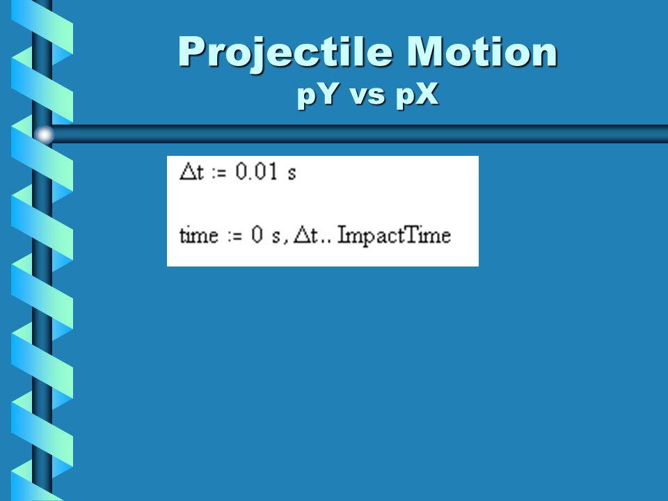 Range Variables Like for…next loop in basicLike for…next loop in basic Variable takes on a range of valuesVariable takes on a range of values Can then plot pY(t) vs pX(t)Can then plot pY(t) vs pX(t)