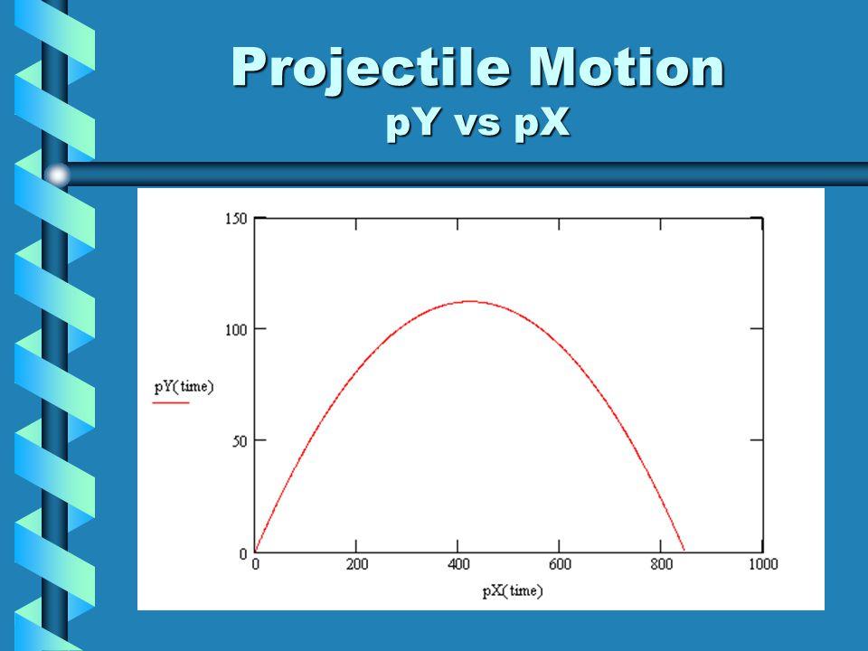 Projectile Motion pY vs pX