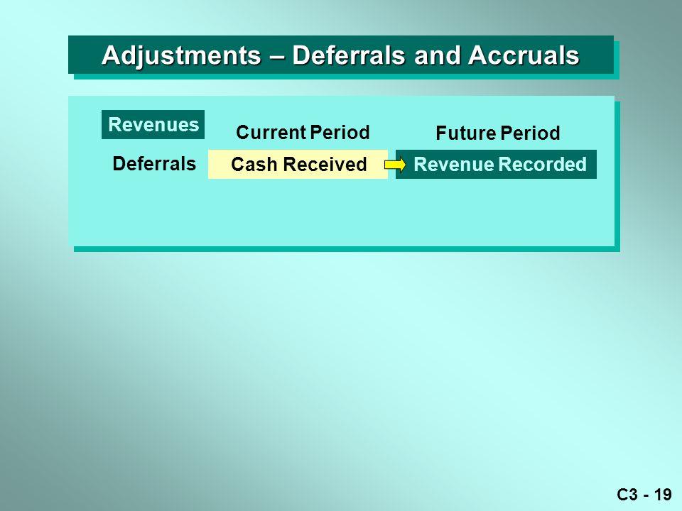 C3 - 19 Adjustments – Deferrals and Accruals Current Period Future Period Cash Received Revenue Recorded Deferrals Cash Received Revenues