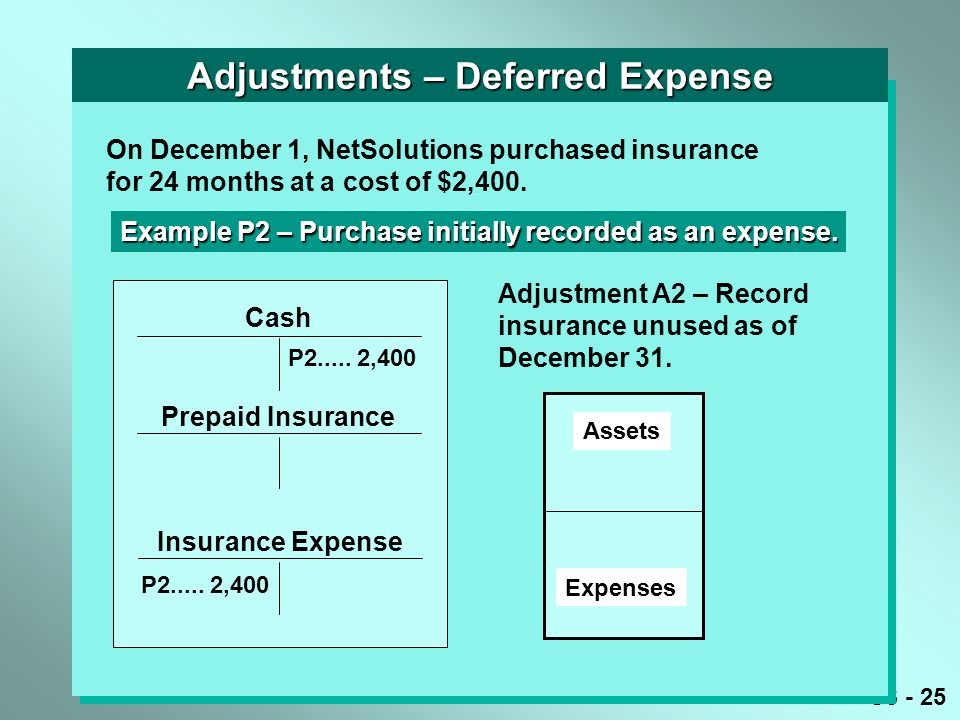 C3 - 25 Adjustments – Deferred Expense P2.....