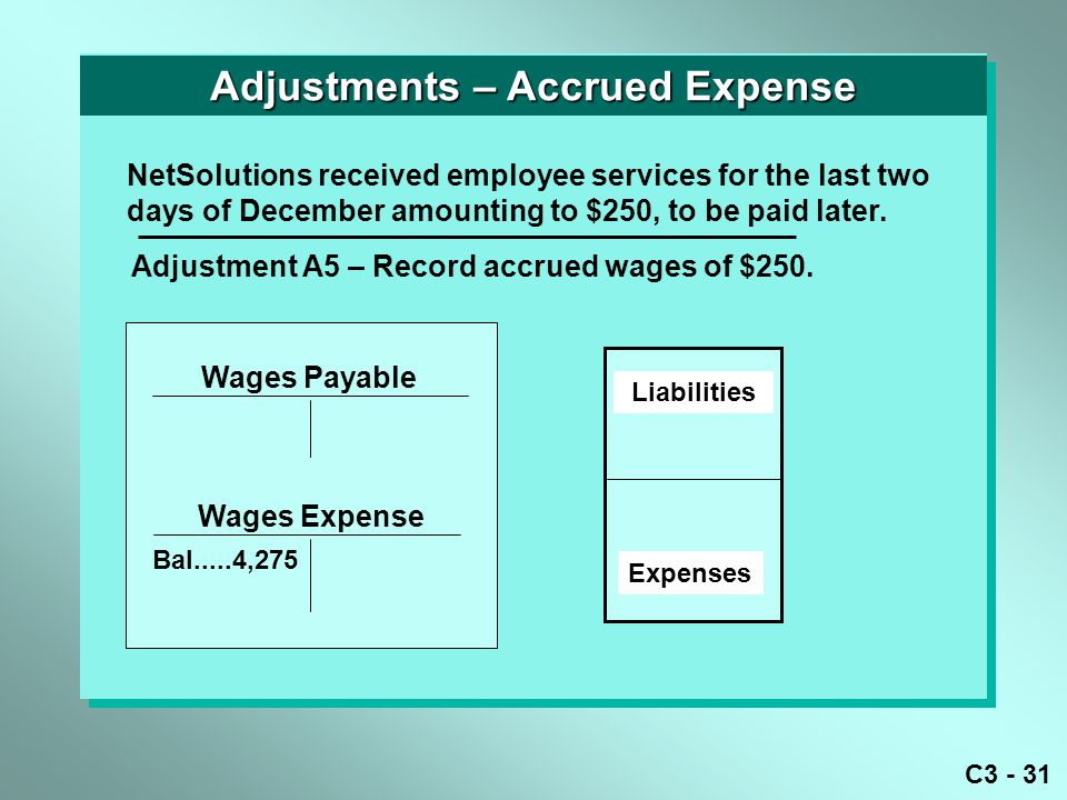 C3 - 31 Adjustments – Accrued Expense Wages Payable Wages Expense NetSolutions received employee services for the last two days of December amounting to $250, to be paid later.