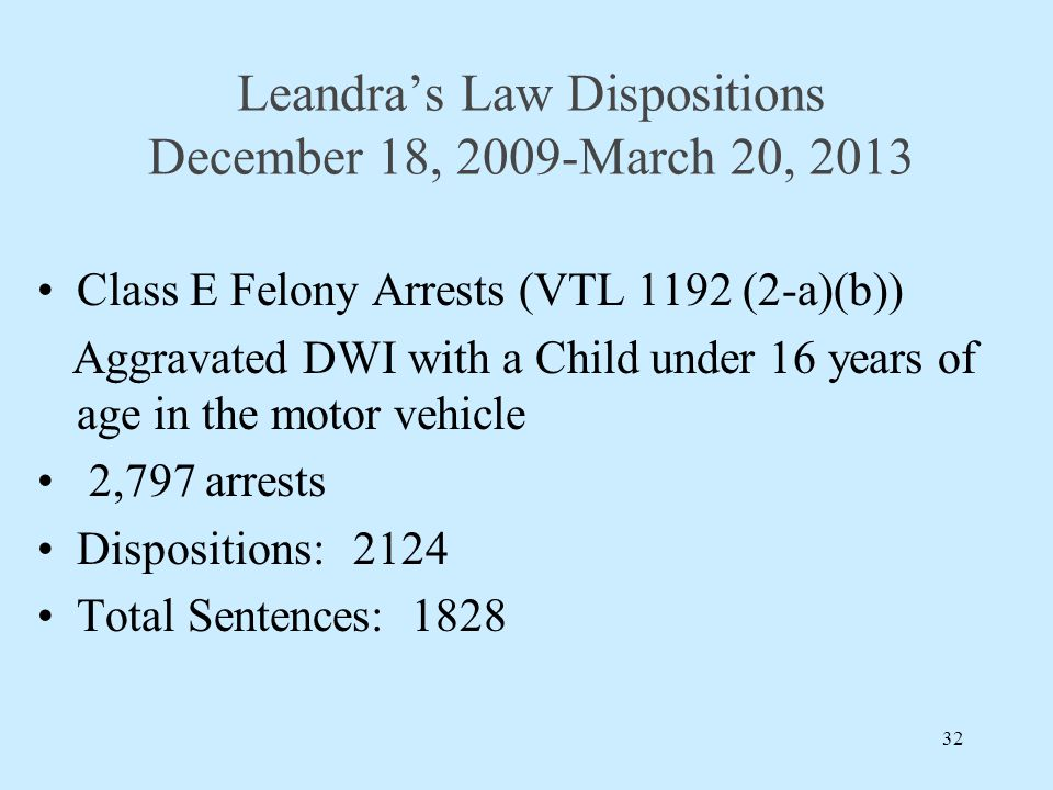 Leandra's Law Dispositions December 18, 2009-March 20, Class E Felony Arrests (VTL 1192 (2-a)(b)) Aggravated DWI with a Child under 16 years of age in the motor vehicle 2,797 arrests Dispositions:2124 Total Sentences: 1828
