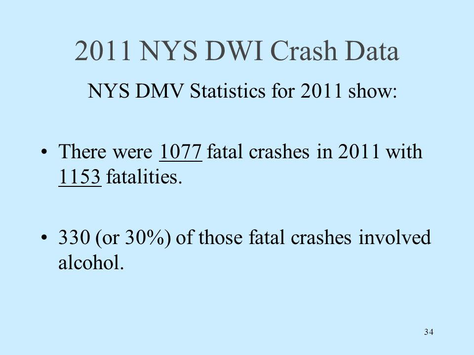 2011 NYS DWI Crash Data NYS DMV Statistics for 2011 show: There were 1077 fatal crashes in 2011 with 1153 fatalities. 330 (or 30%) of those fatal cras